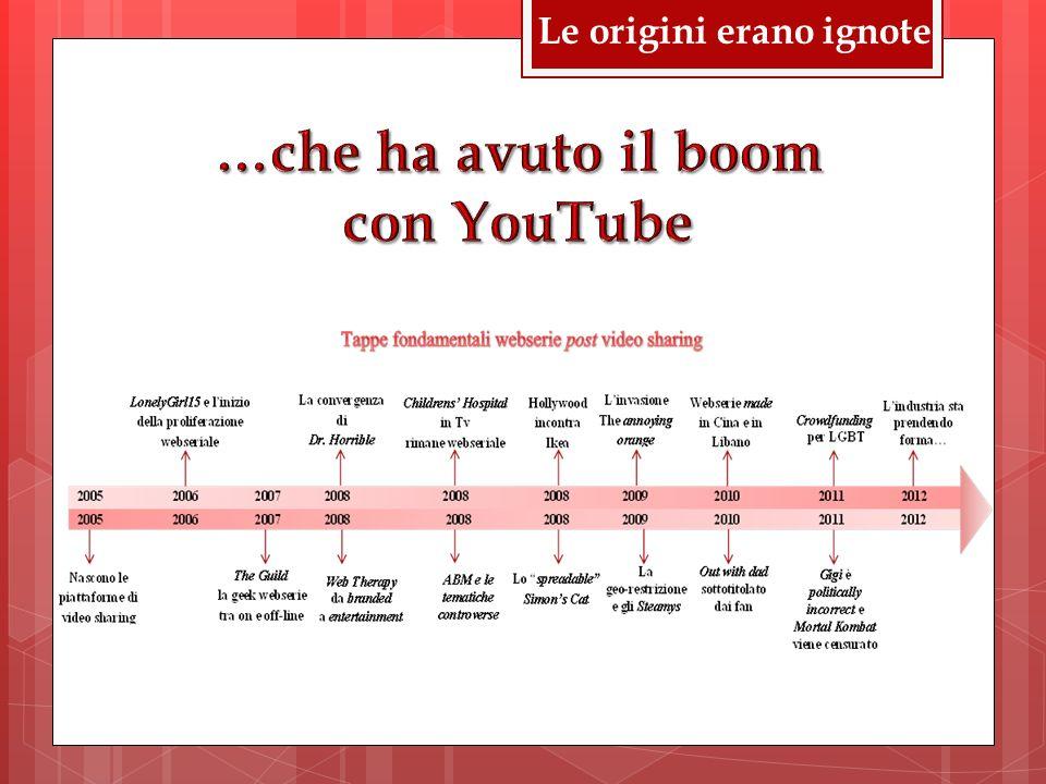 …che ha avuto il boom con YouTube