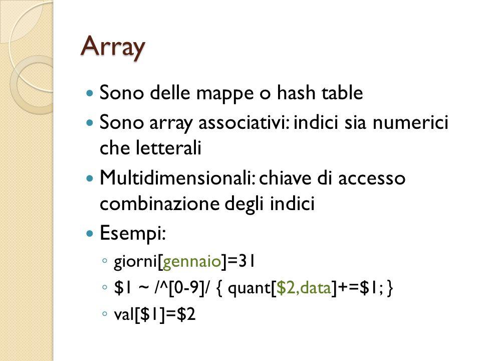 Array Sono delle mappe o hash table