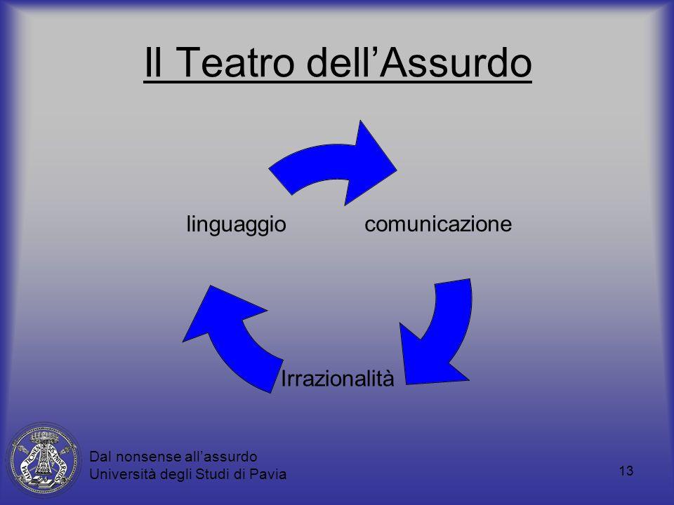 Il Teatro dell'Assurdo