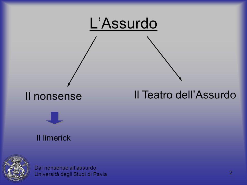 L'Assurdo Il Teatro dell'Assurdo Il nonsense Il limerick