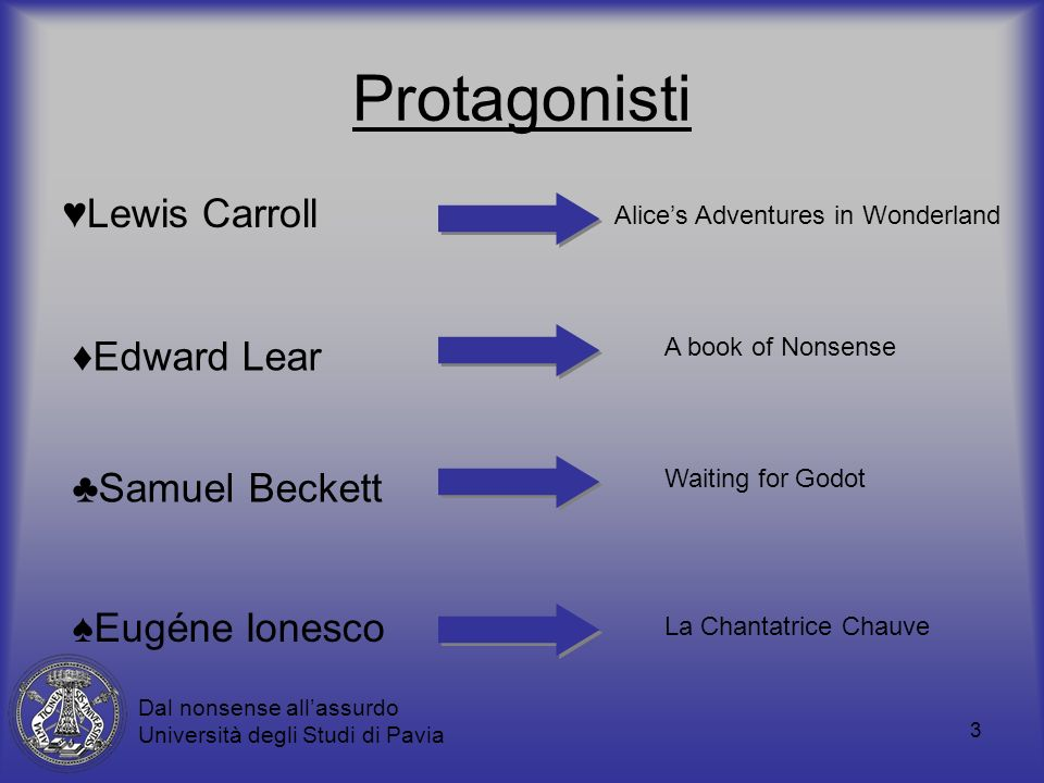 Protagonisti ♥Lewis Carroll ♦Edward Lear ♣Samuel Beckett