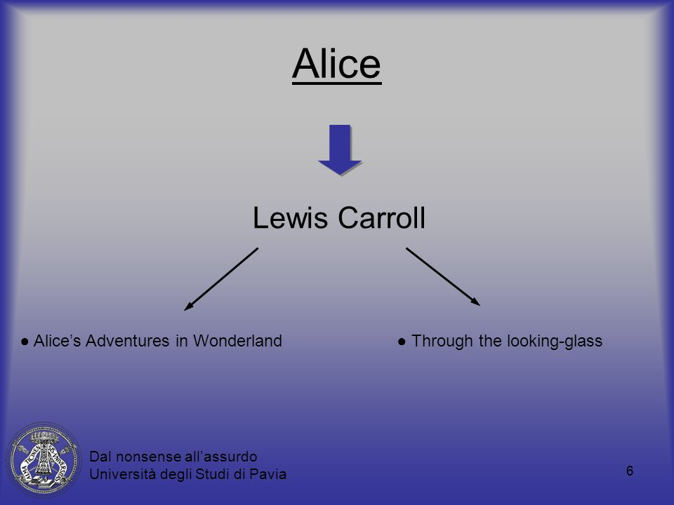 Alice Lewis Carroll ● Alice's Adventures in Wonderland