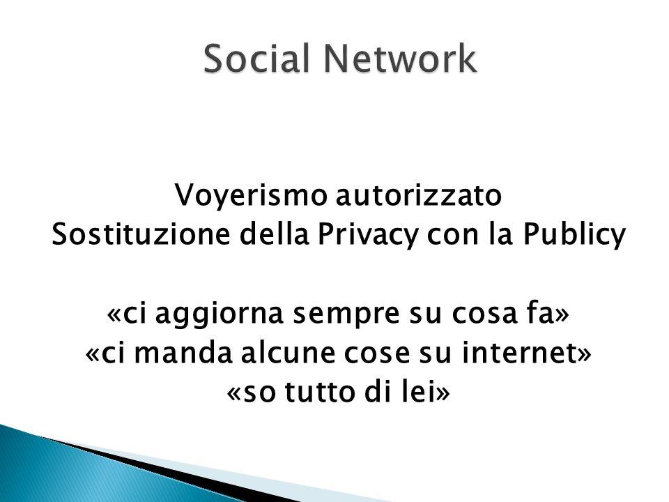 Social Network Voyerismo autorizzato