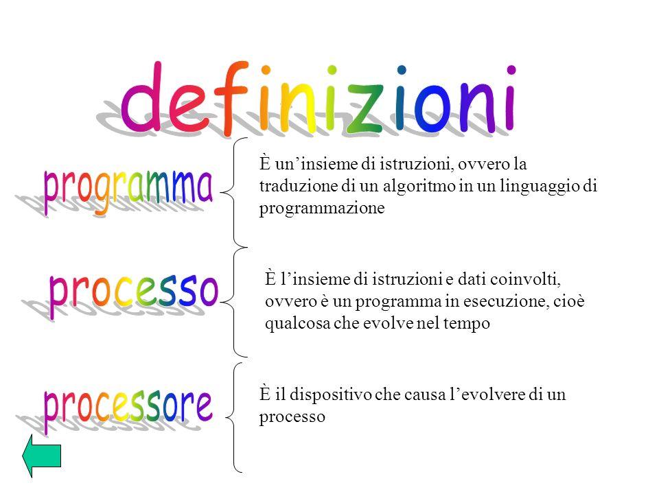 definizioni programma processo processore