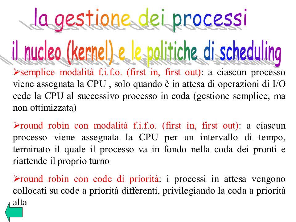 il nucleo (kernel) e le politiche di scheduling