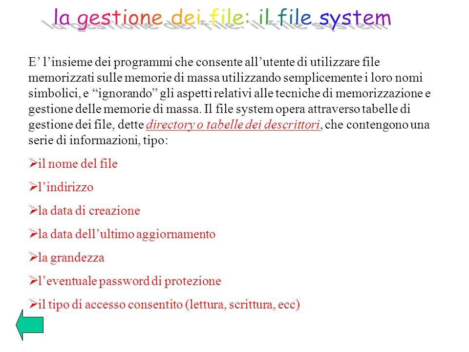 la gestione dei file: il file system