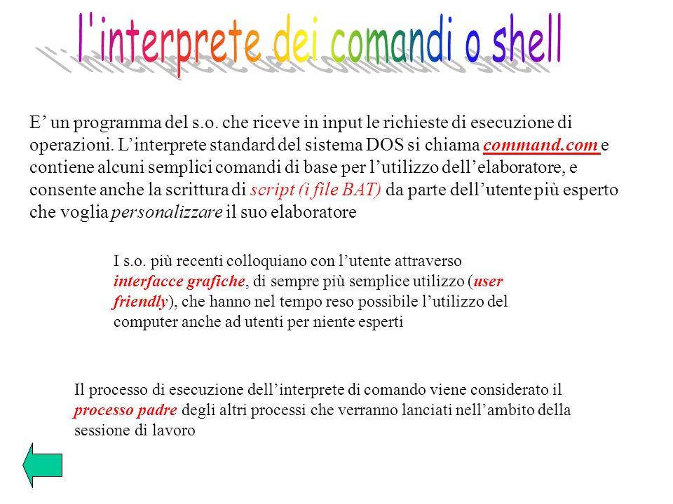 l interprete dei comandi o shell