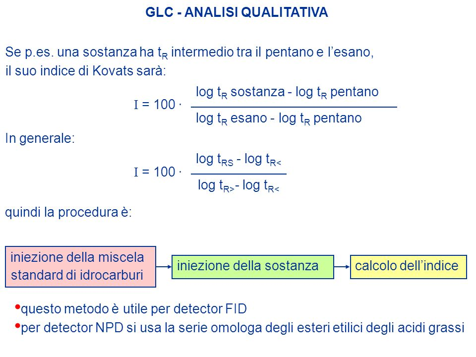GLC - ANALISI QUALITATIVA
