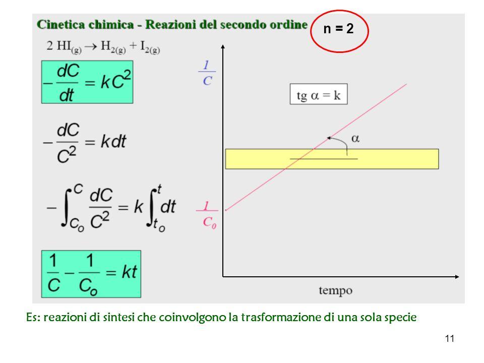 n = 2 Es: reazioni di sintesi che coinvolgono la trasformazione di una sola specie