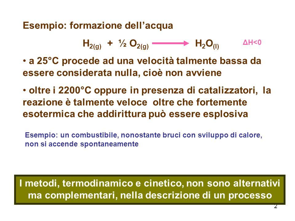 Esempio: formazione dell'acqua H2(g) + ½ O2(g) H2O(l)