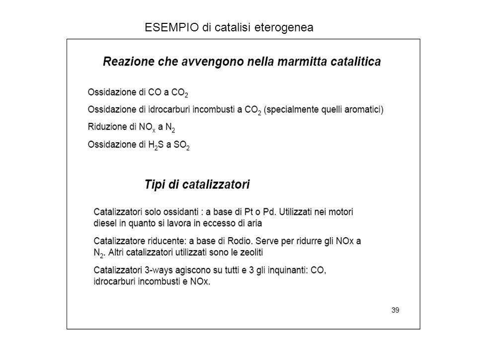 ESEMPIO di catalisi eterogenea