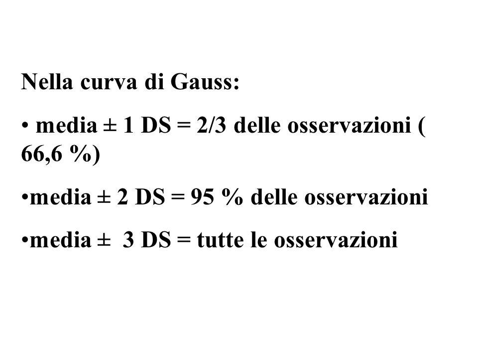 Nella curva di Gauss: media ± 1 DS = 2/3 delle osservazioni ( 66,6 %) media ± 2 DS = 95 % delle osservazioni.