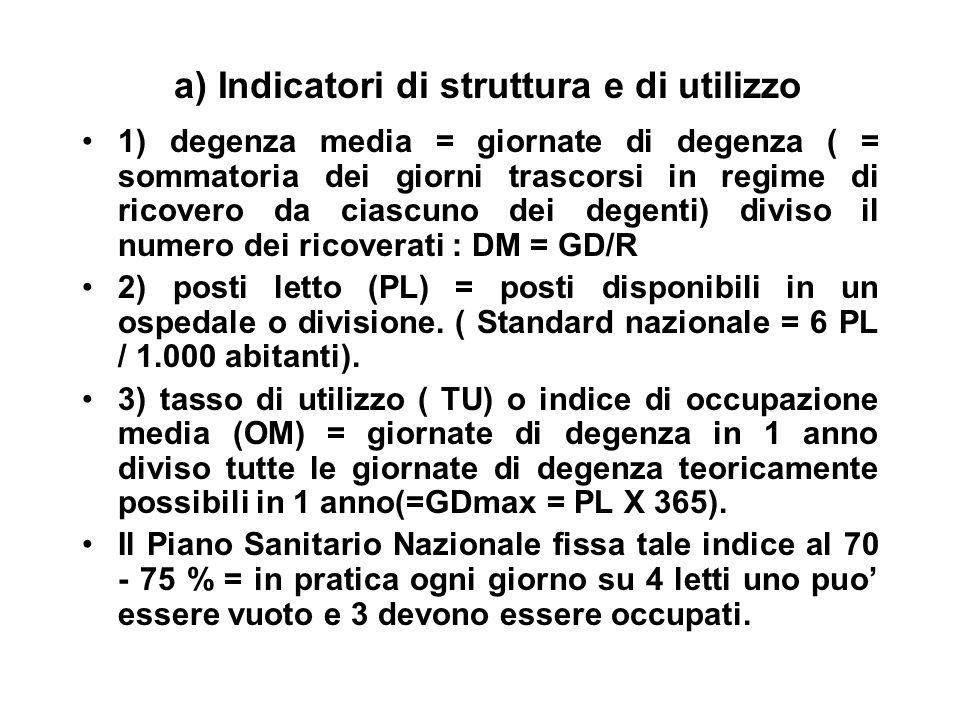 a) Indicatori di struttura e di utilizzo