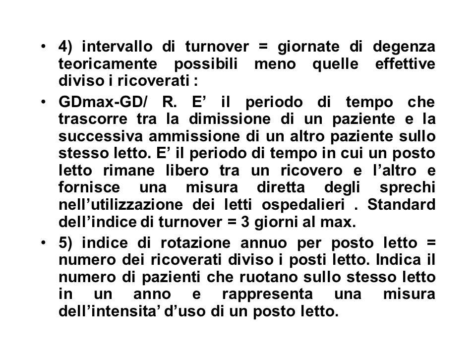 4) intervallo di turnover = giornate di degenza teoricamente possibili meno quelle effettive diviso i ricoverati :