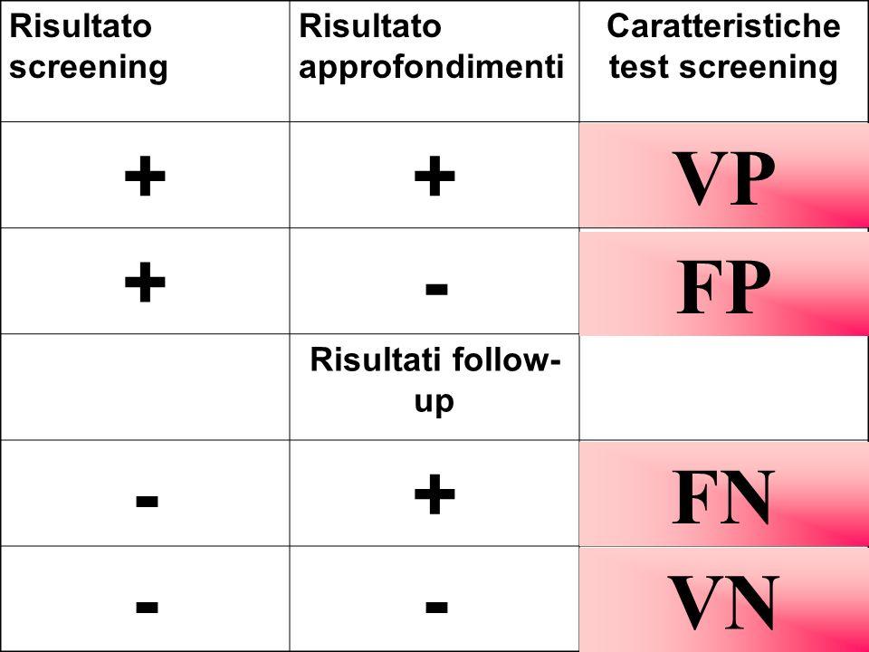 Caratteristiche test screening