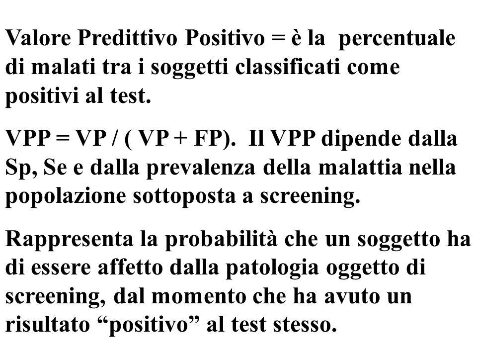 Valore Predittivo Positivo = è la percentuale di malati tra i soggetti classificati come positivi al test.