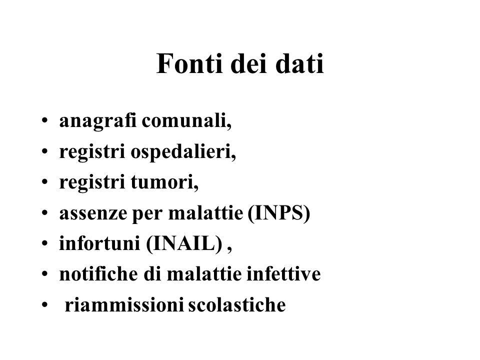 Fonti dei dati anagrafi comunali, registri ospedalieri,