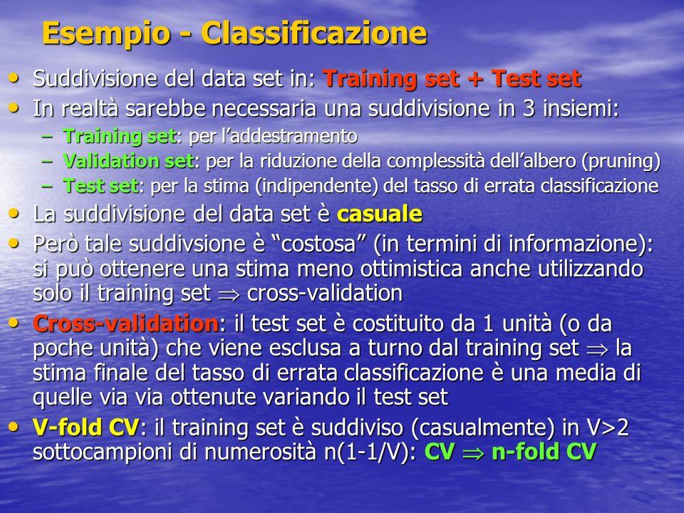 Esempio - Classificazione