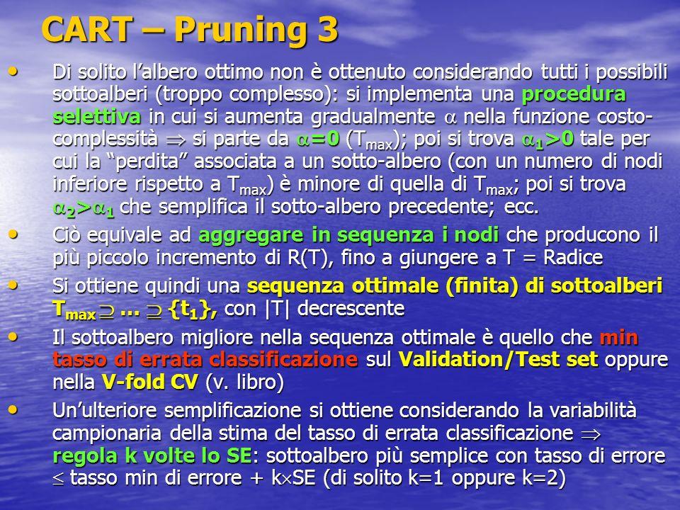 CART – Pruning 3