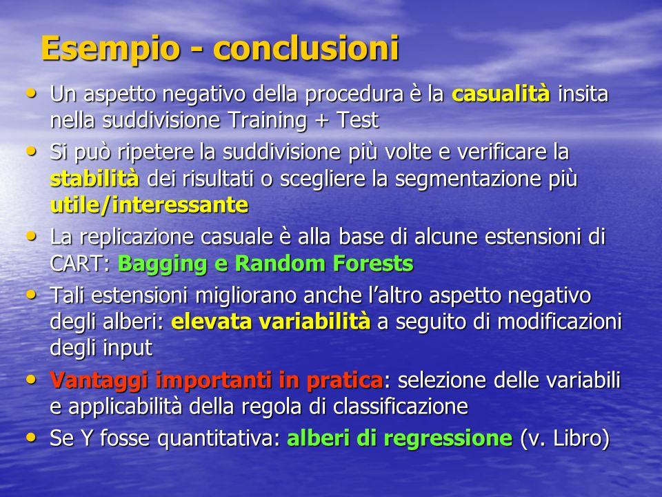 Esempio - conclusioni Un aspetto negativo della procedura è la casualità insita nella suddivisione Training + Test.