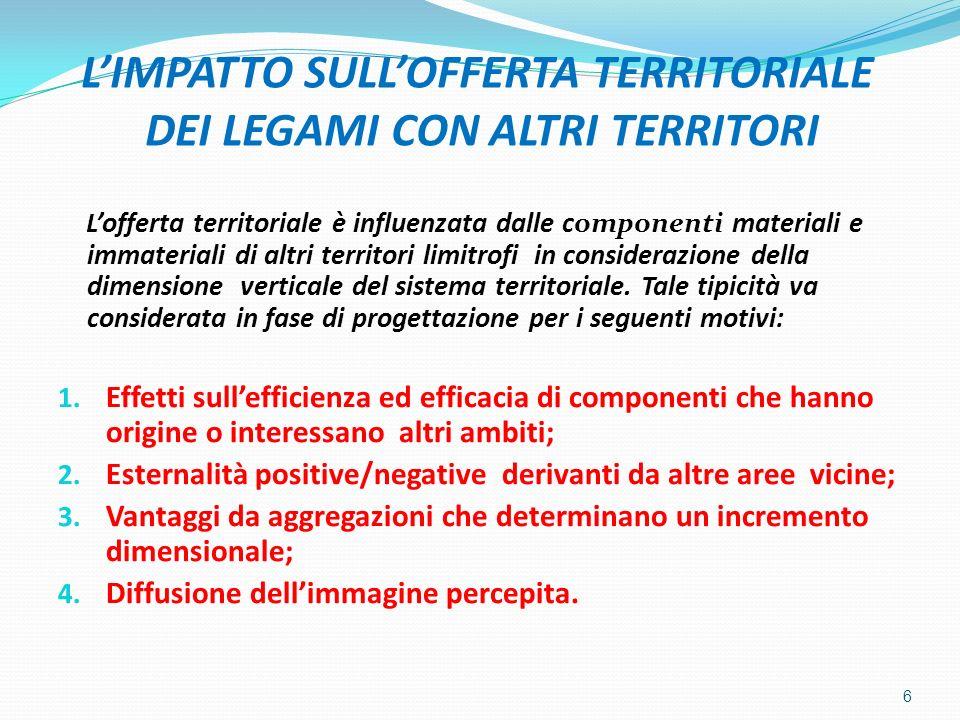 L'IMPATTO SULL'OFFERTA TERRITORIALE DEI LEGAMI CON ALTRI TERRITORI