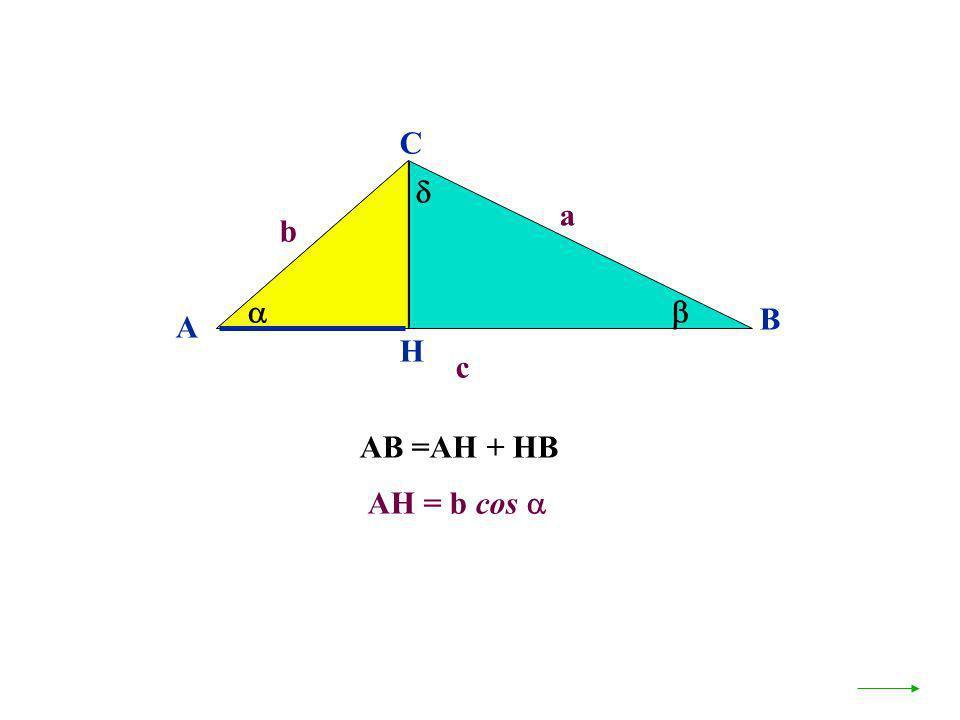 C  a b   B A H c AB =AH + HB AH = b cos 