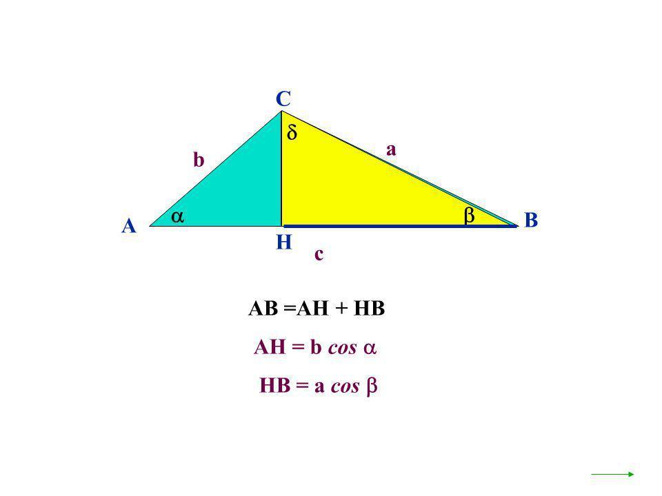 C  a b   B A H c AB =AH + HB AH = b cos  HB = a cos 