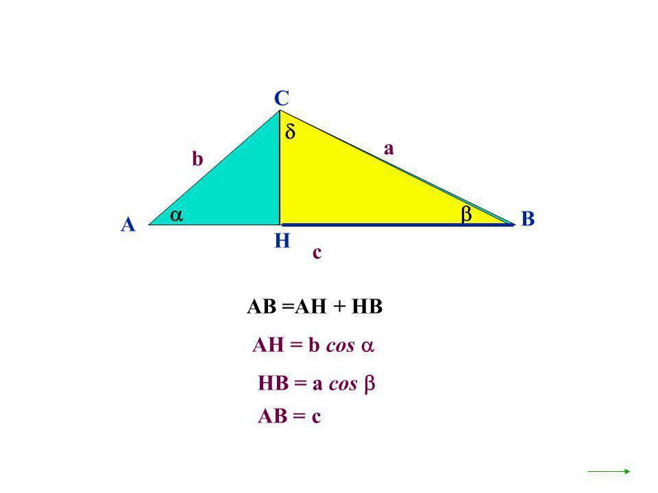 C  a b   B A H c AB =AH + HB AH = b cos  HB = a cos  AB = c