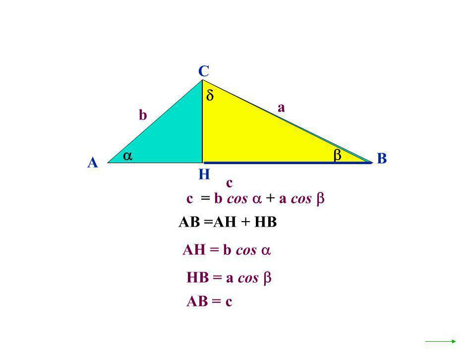 C  a b   B A H c c = b cos  + a cos  AB =AH + HB AH = b cos  HB = a cos  AB = c