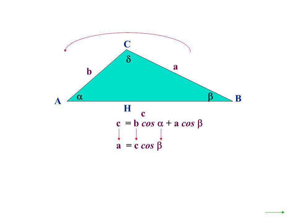 C  a b   B A H c c = b cos  + a cos  a = c cos 