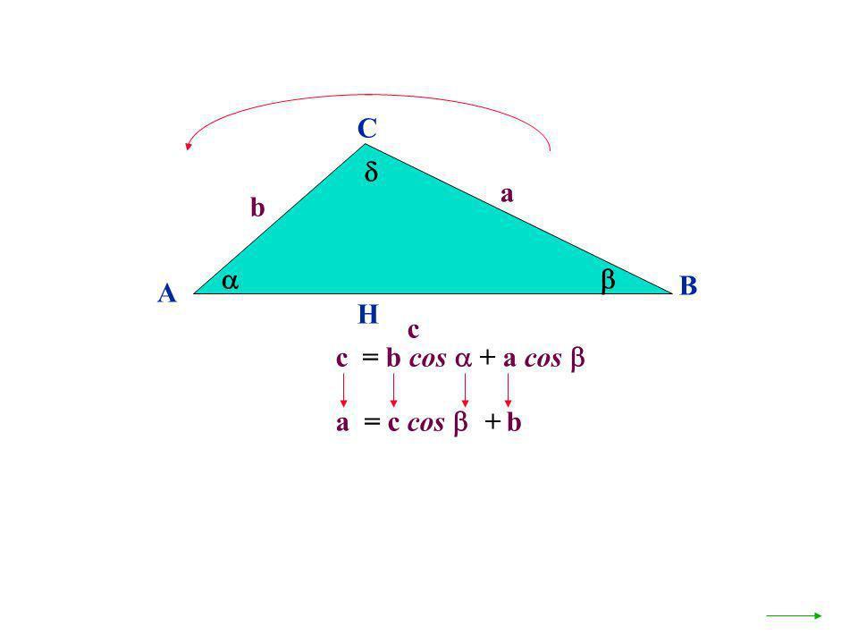 C  a b   B A H c c = b cos  + a cos  a = c cos + b