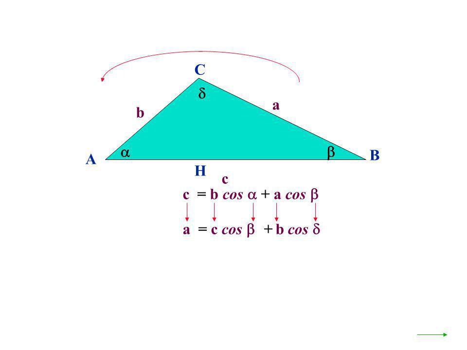C  a b   B A H c c = b cos  + a cos  a = c cos + b cos 