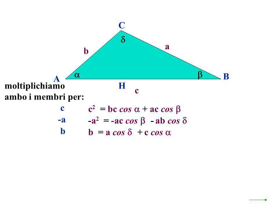 C a. b.   B. A. moltiplichiamo. ambo i membri per: H. c. c. c2 = bc cos  + ac cos  -a. -a2 = -ac cos - ab cos 