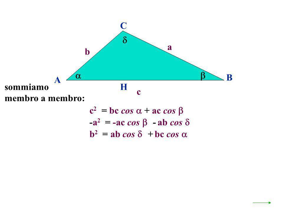 C  a. b.   B. A. sommiamo. membro a membro: H. c. c2 = bc cos  + ac cos  -a2 = -ac cos - ab cos 