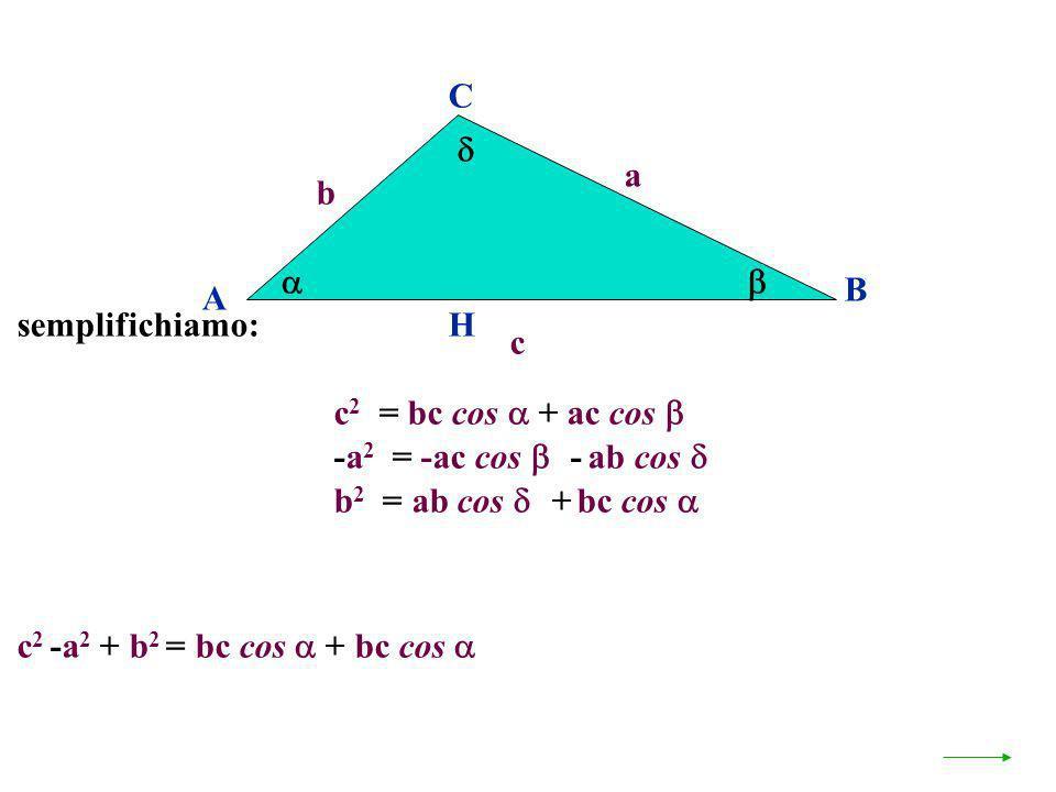 C a. b.   B. A. semplifichiamo: H. c. c2 = bc cos  + ac cos  -a2 = -ac cos - ab cos  b2 = ab cos + bc cos 