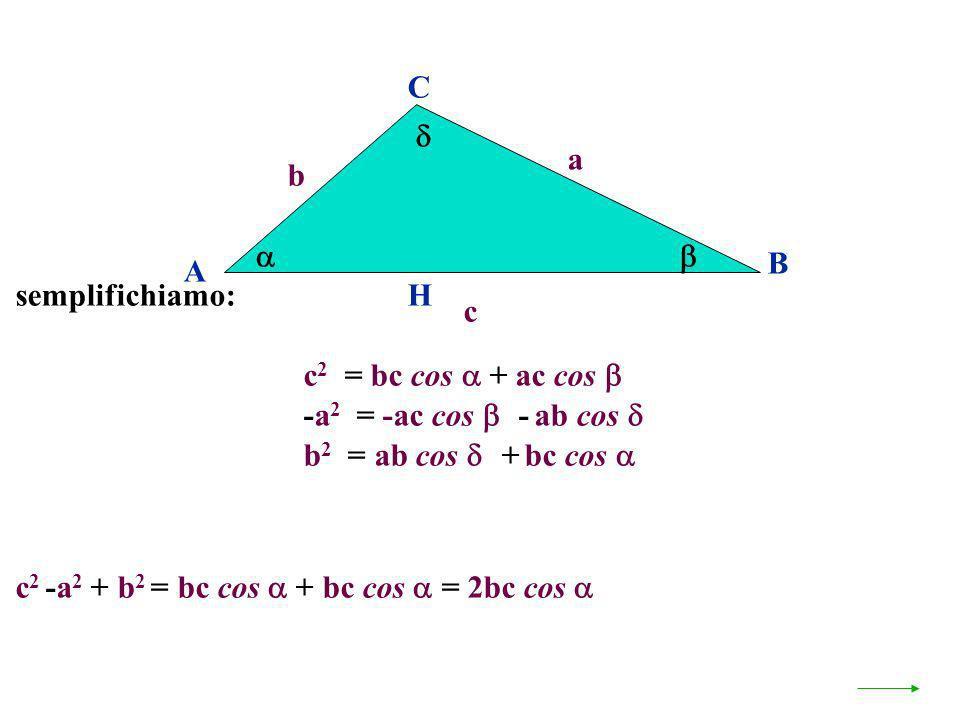 C  a. b.   B. A. semplifichiamo: H. c. c2 = bc cos  + ac cos  -a2 = -ac cos - ab cos 