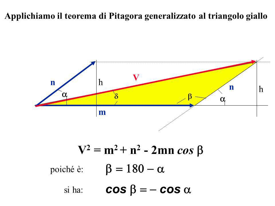 V2 = m2 + n2 - 2mn cos   coscos
