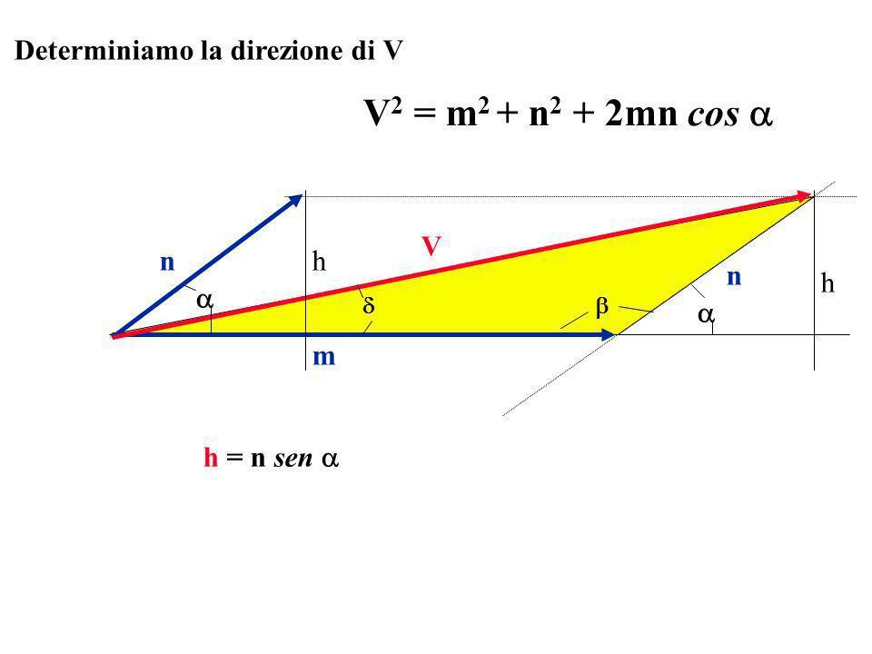 V2 = m2 + n2 + 2mn cos  Determiniamo la direzione di V V n h n h  