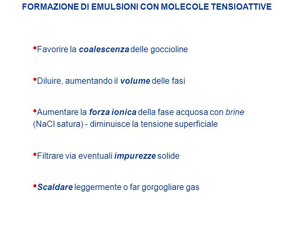 FORMAZIONE DI EMULSIONI CON MOLECOLE TENSIOATTIVE