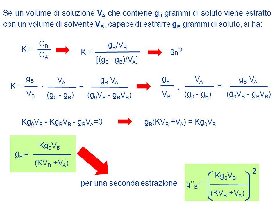 Se un volume di soluzione VA che contiene g0 grammi di soluto viene estratto con un volume di solvente VB, capace di estrarre gB grammi di soluto, si ha: