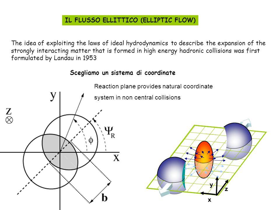 IL FLUSSO ELLITTICO (ELLIPTIC FLOW)