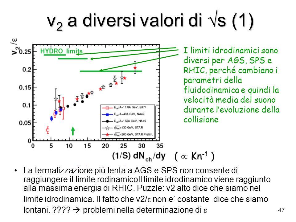 v2 a diversi valori di s (1)