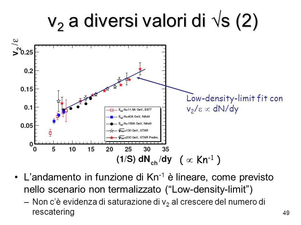 v2 a diversi valori di s (2)
