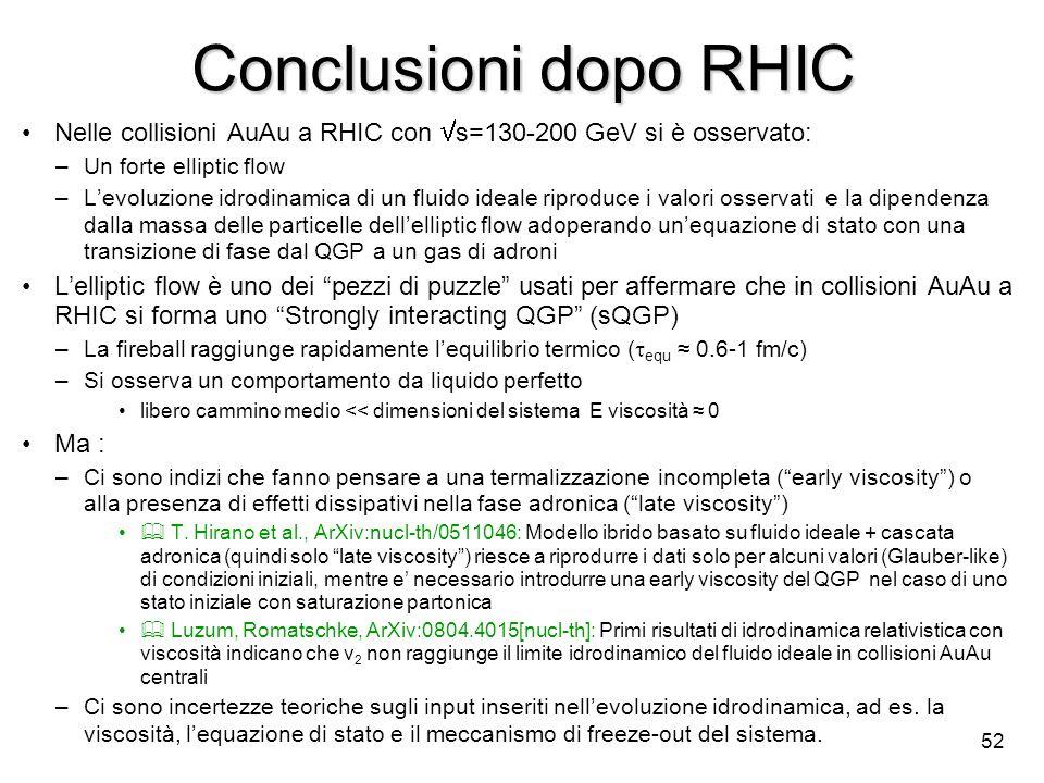 Conclusioni dopo RHIC Nelle collisioni AuAu a RHIC con s=130-200 GeV si è osservato: Un forte elliptic flow.