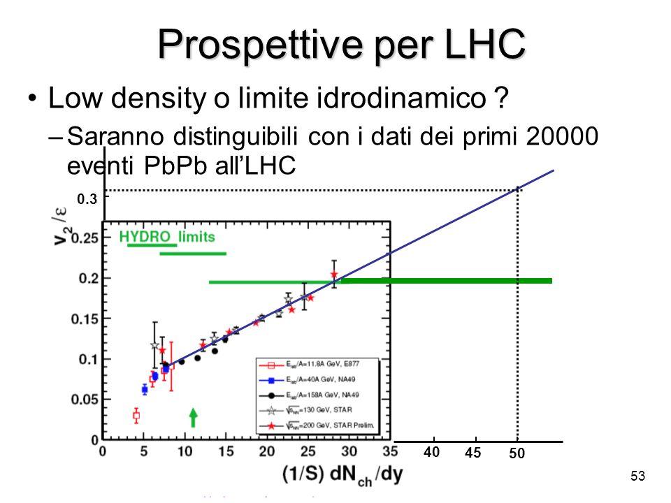 Prospettive per LHC Low density o limite idrodinamico