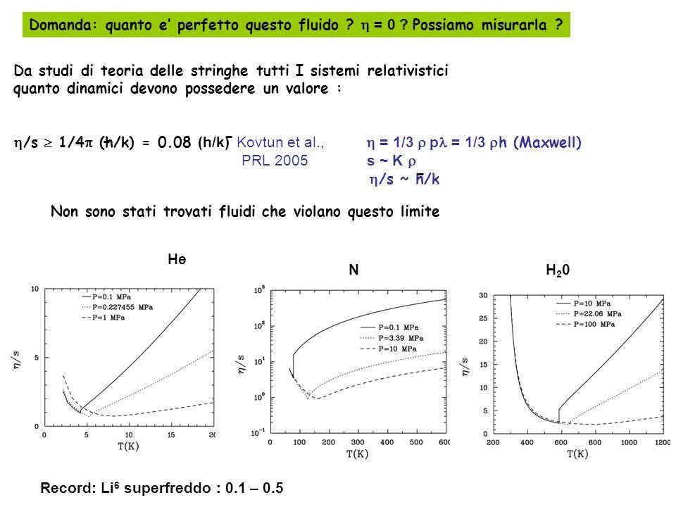 Domanda: quanto e' perfetto questo fluido h = 0 Possiamo misurarla