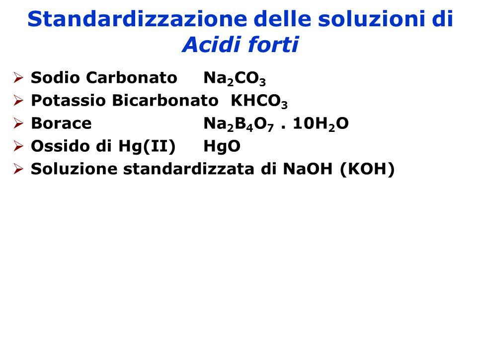 Standardizzazione delle soluzioni di Acidi forti
