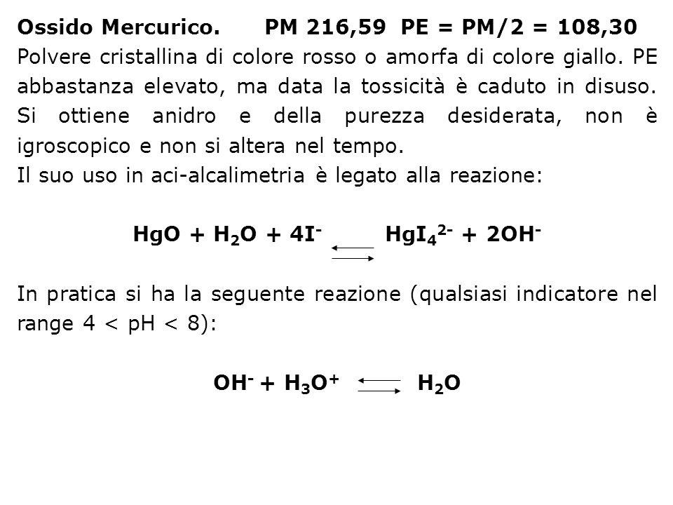 Ossido Mercurico. PM 216,59 PE = PM/2 = 108,30