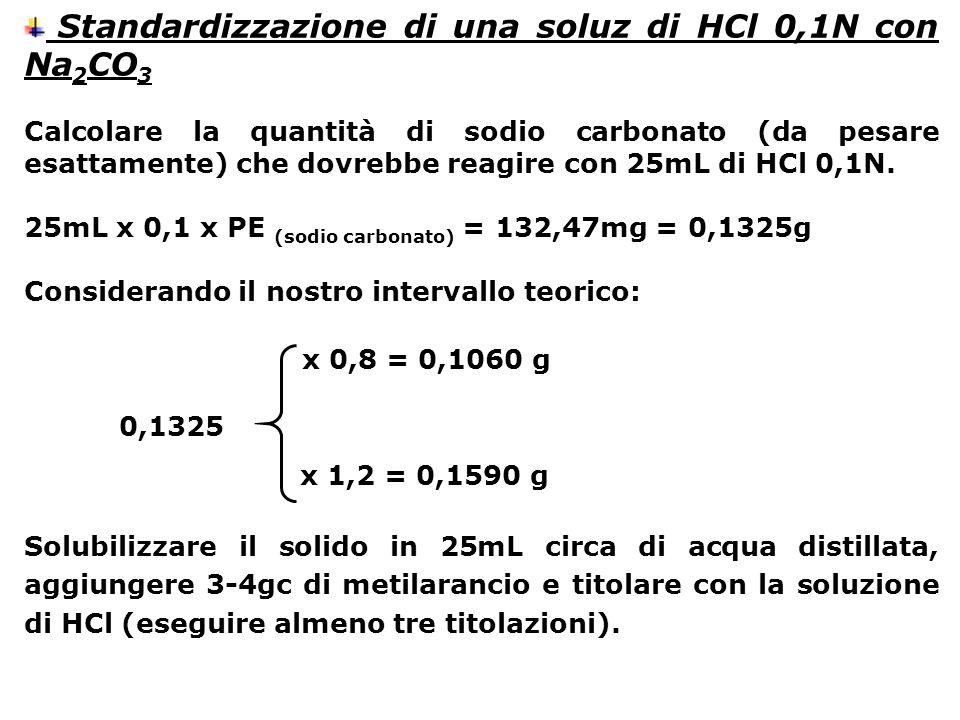 Standardizzazione di una soluz di HCl 0,1N con Na2CO3