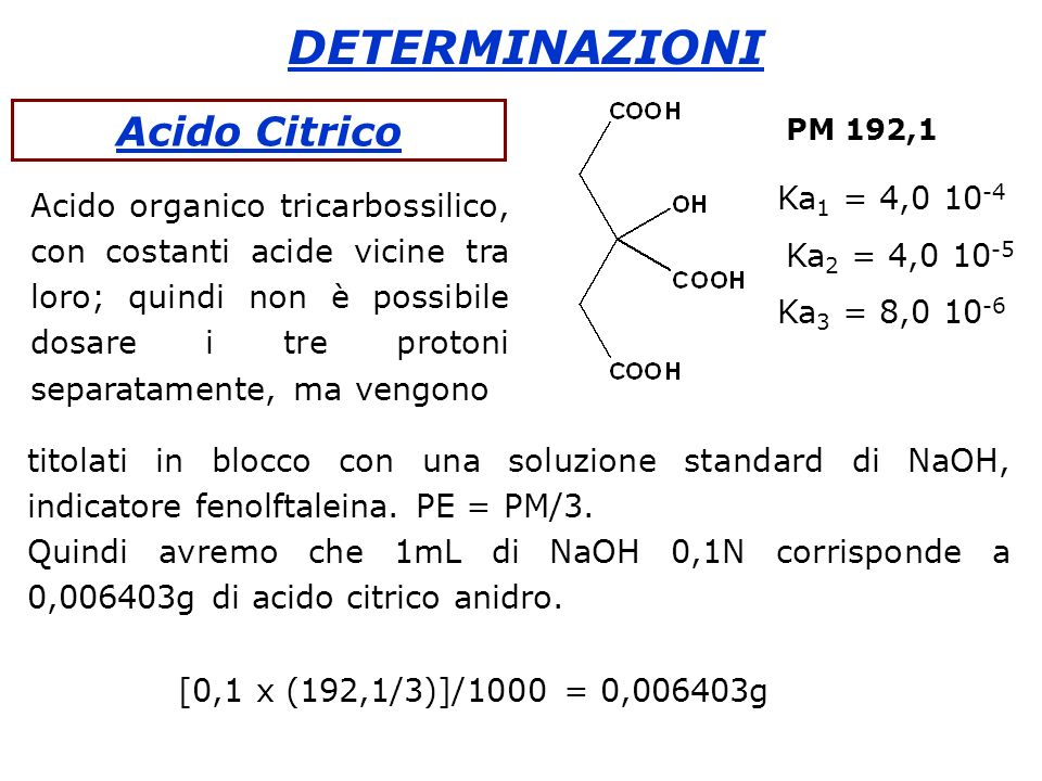 DETERMINAZIONI Acido Citrico Ka1 = 4,0 10-4
